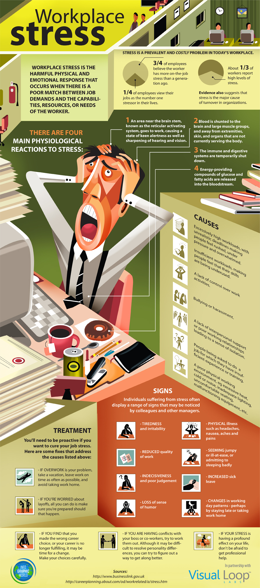 Deal with Workplace Stress-Infographic