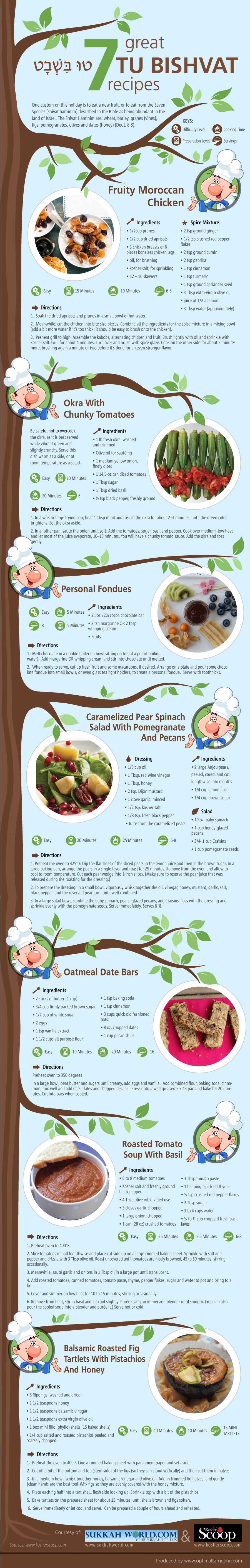 Tu Bishvat Recipes-Infographic