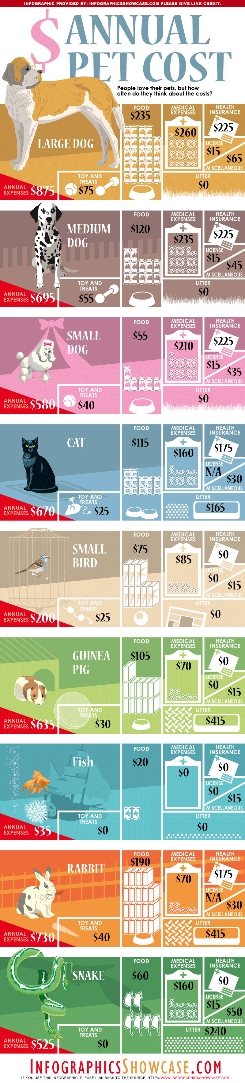 Annual-Pet-Cost-Infographic