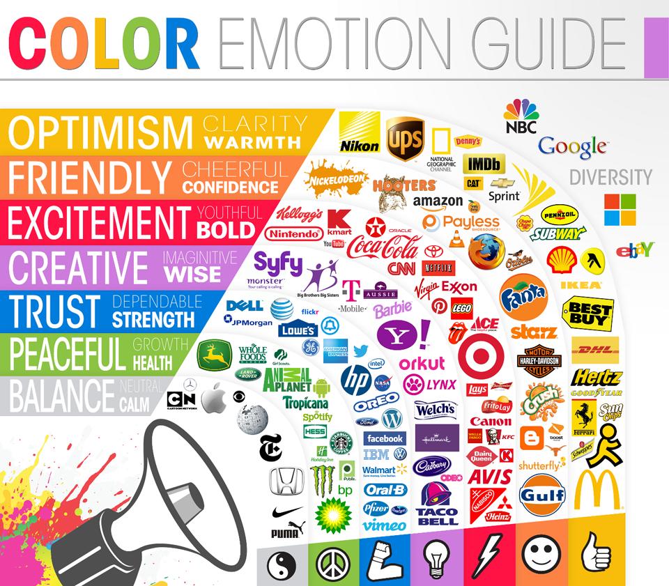 Logo Emotional Intelligence-Infographic
