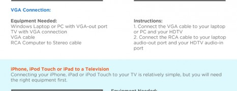 HDTV Connnection Guide