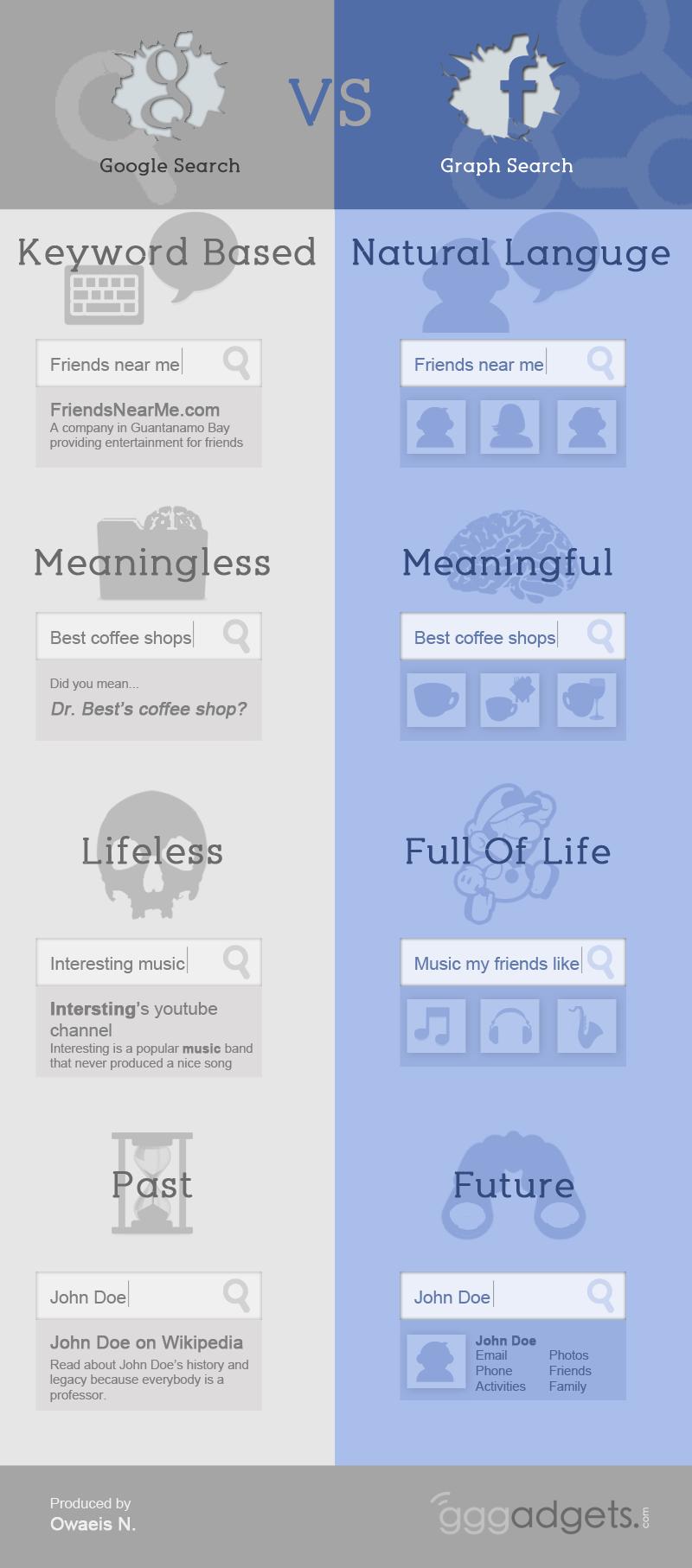 Google-Search-Vs-Graph-Search-Infographic