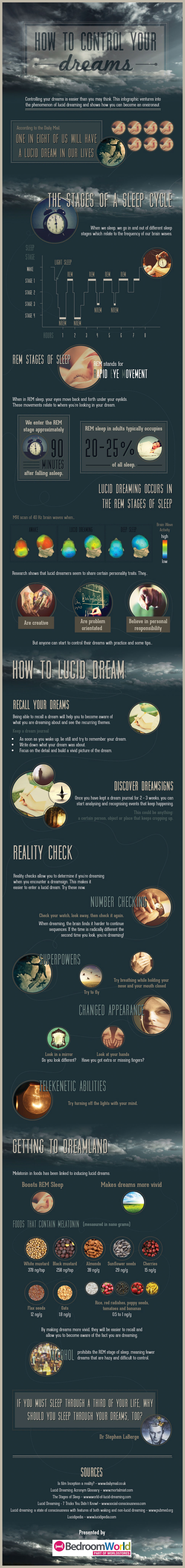 Lucid Dreaming Techniques-Infographic