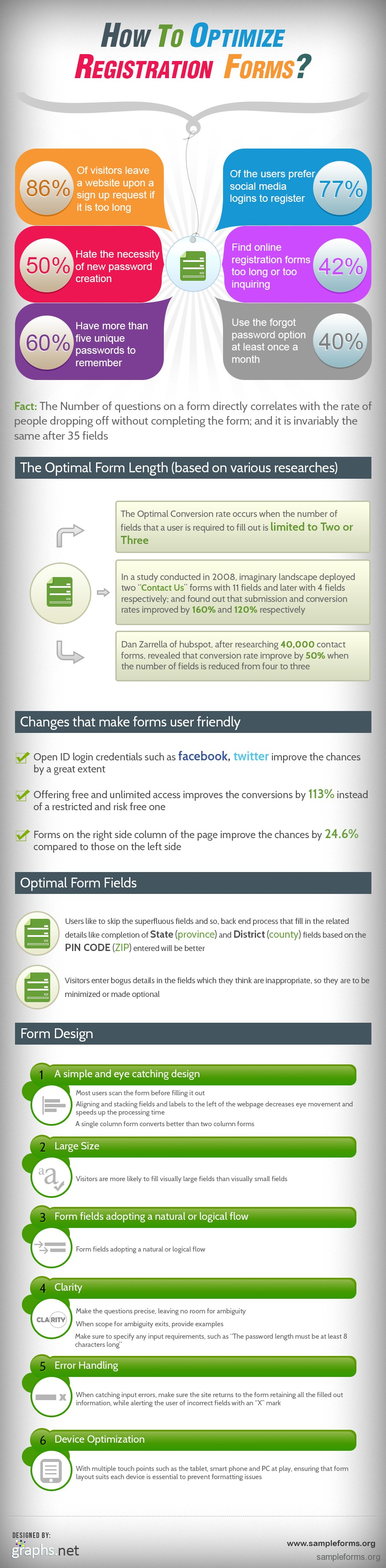 Registration Form Tips-Infographic