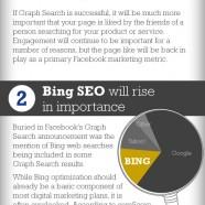 Facebook Graph Search Rumors