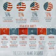 Lower Heart Disease Risk