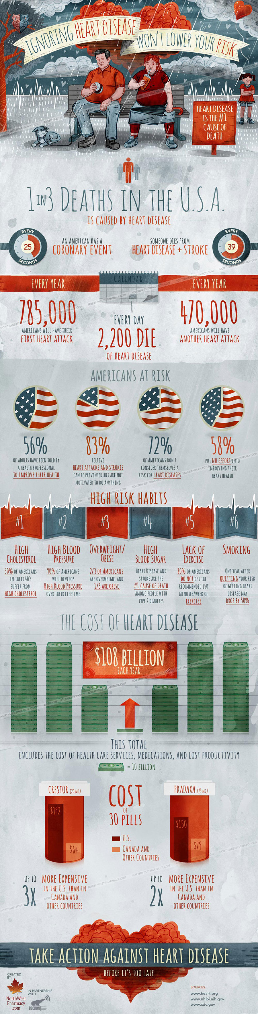 Lower Heart Disease Risk-Infographic