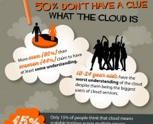 Cloud Ignorance