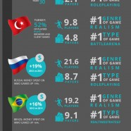 2012 MMO Games Market Report