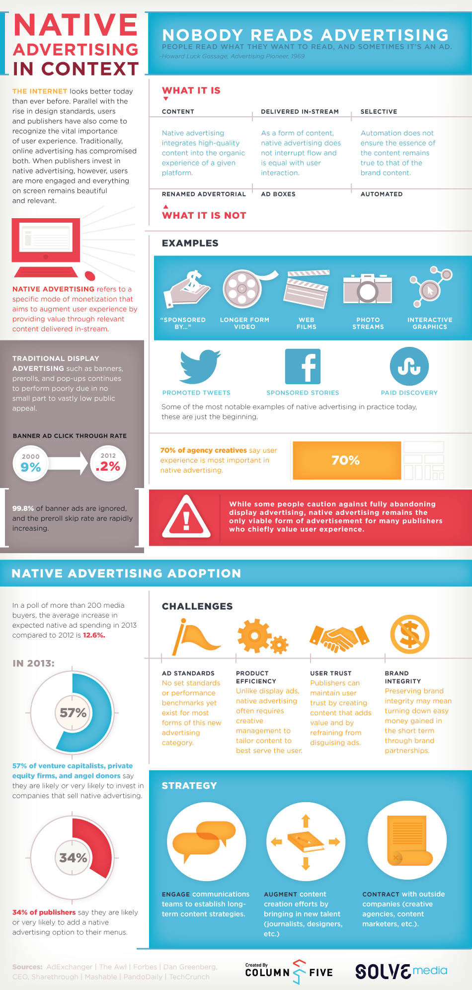 What is Native Advertising-Infographic