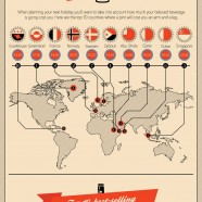 Beer Price Worldwide