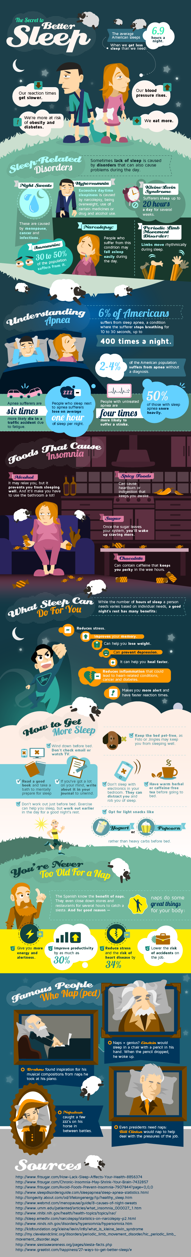 Sleep Benefits-Infographic