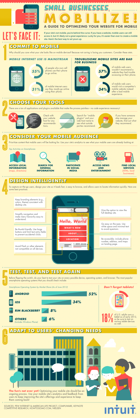 Mobilizing Small Business-Infographic