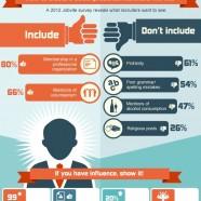 Social Resume Breakdown