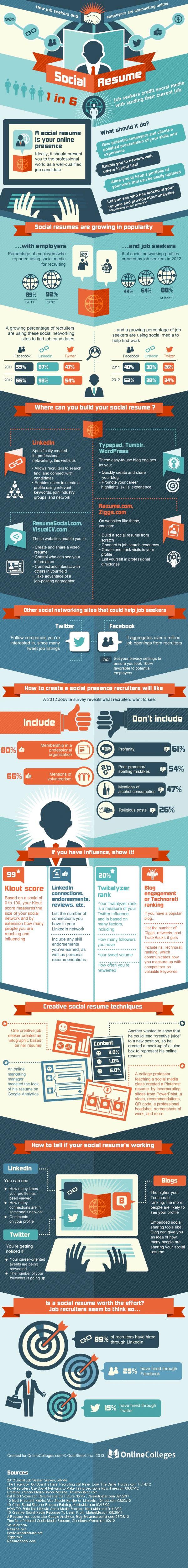Social Resume Breakdown-Infographic