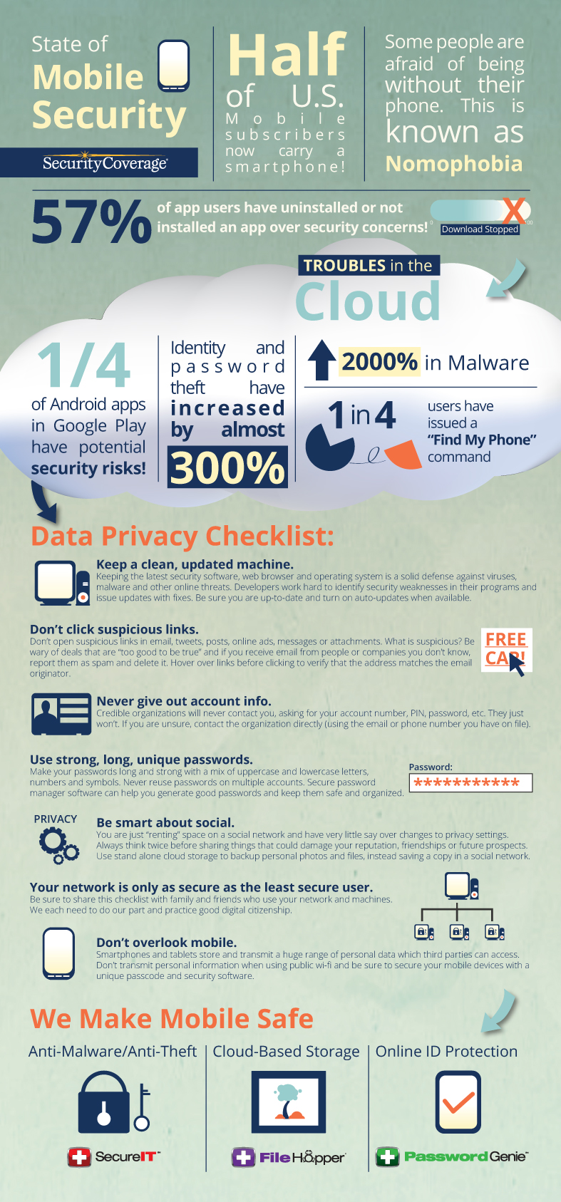 Mobile Security Awareness-Infographic