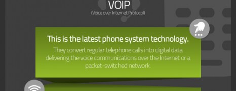 VOIP vs Traditional Telephony