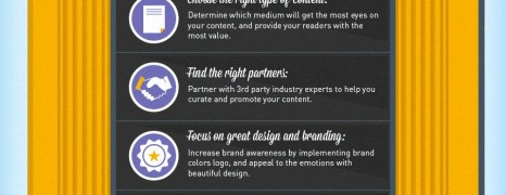 Visual Marketing Guide