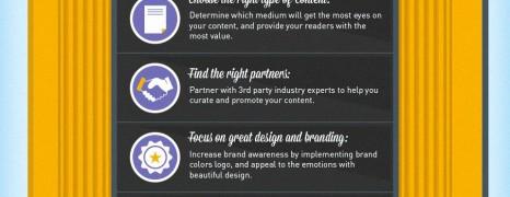 Visual Marketing Guide