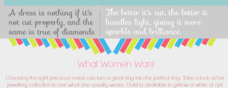 Diamond Ring Buying Guide