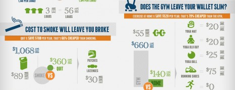 Personal Finance Tips 2013