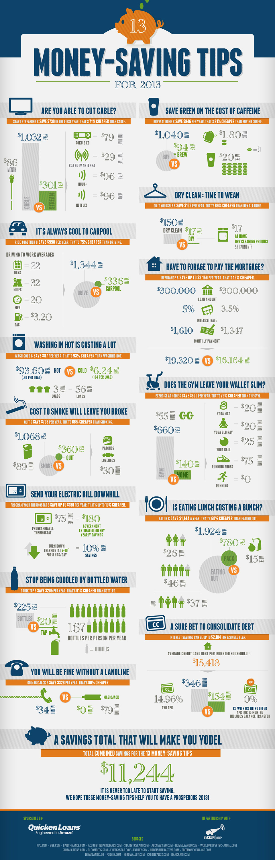Personal Finance Tips 2013-Infographic