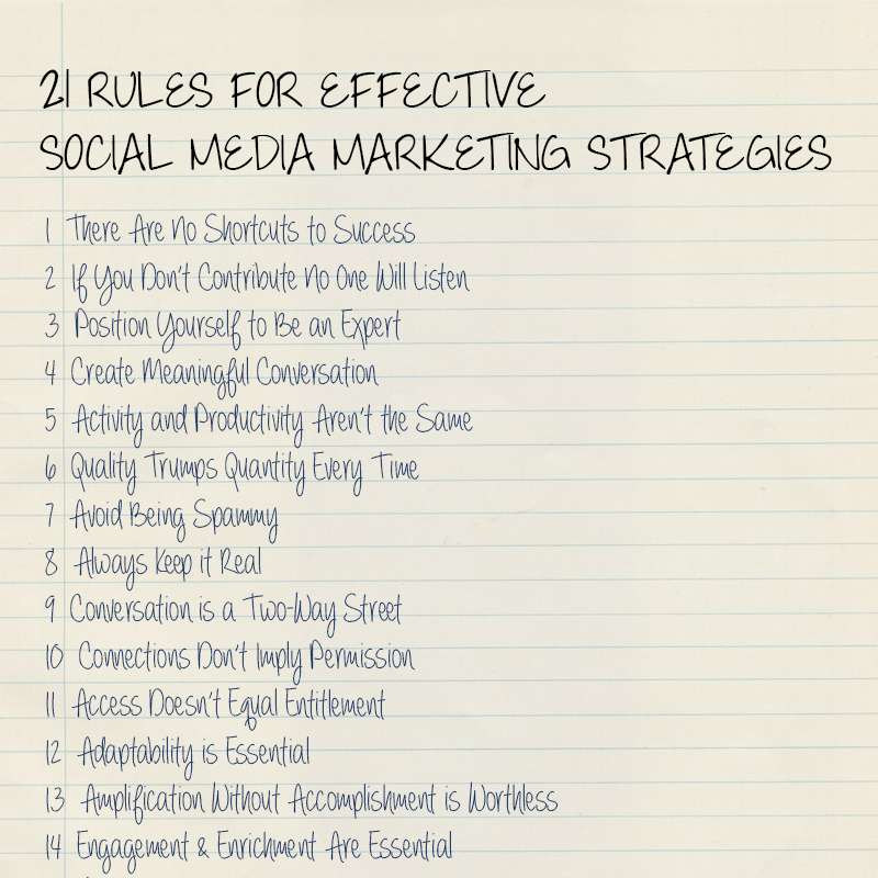 21-Rules-For-Effective-Social-Media-Marketing-Strategies-2