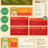 Effective Resume Writing Tips