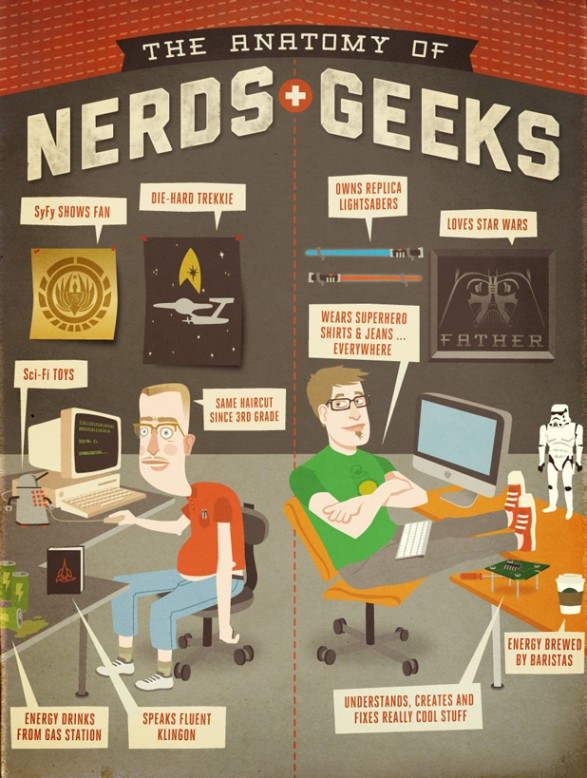 Nerd and Geek Difference-Infographic
