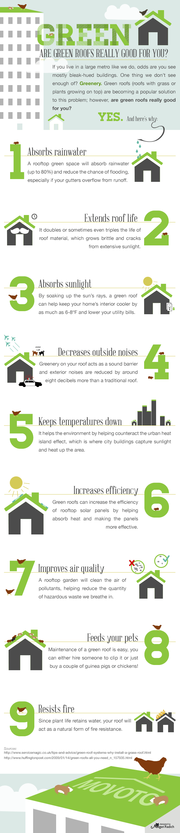 under green roof-Infographic