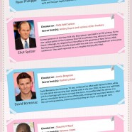 Celebrities Sexting Scandals