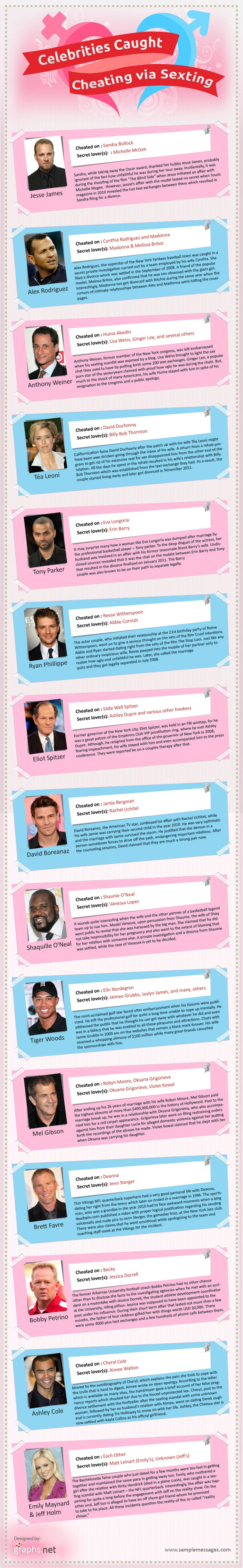 Celebrities Sexting Scandals-Infographic