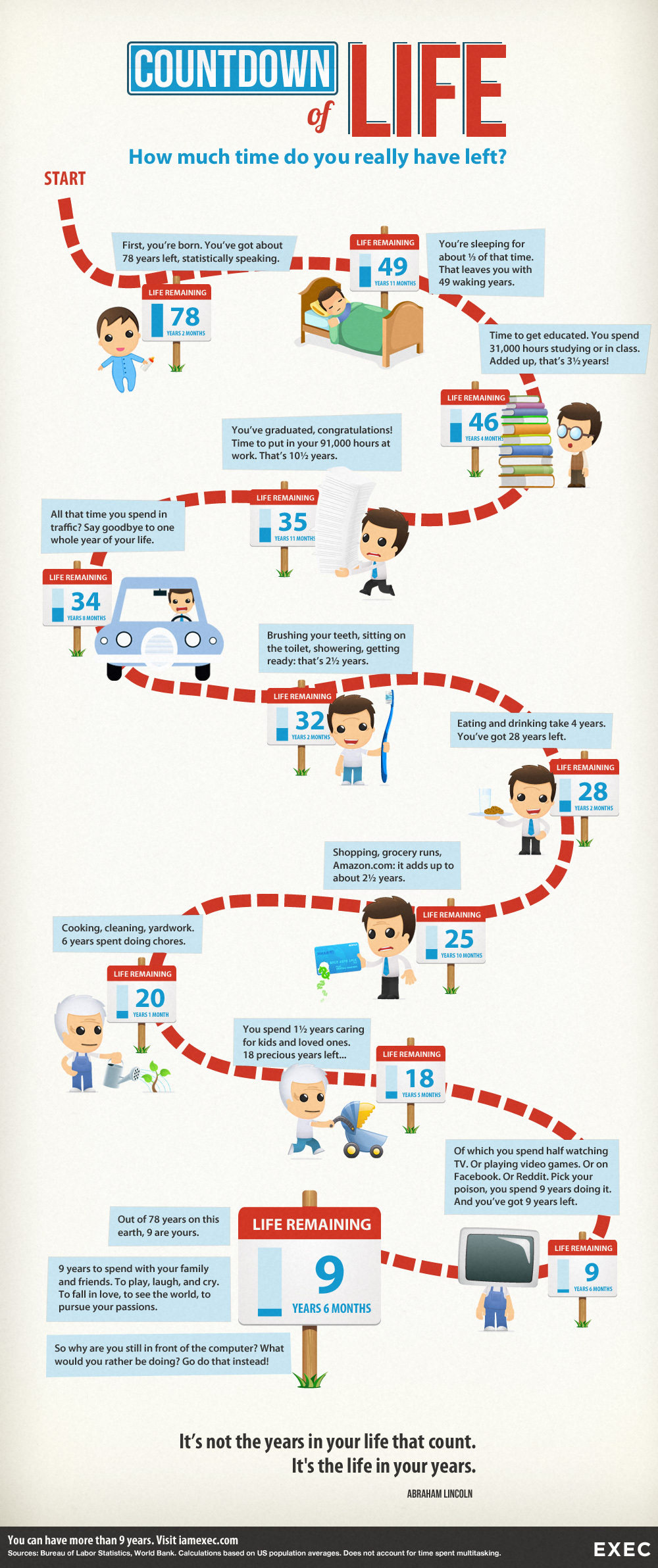 Life is Short-Infographic