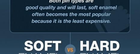 Enamel Pins Comparison