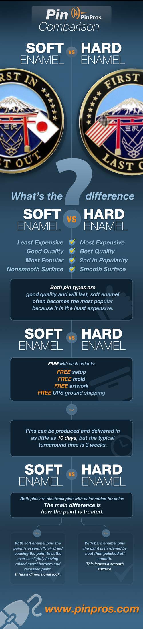 Enamel Pins Comparison-Infographic