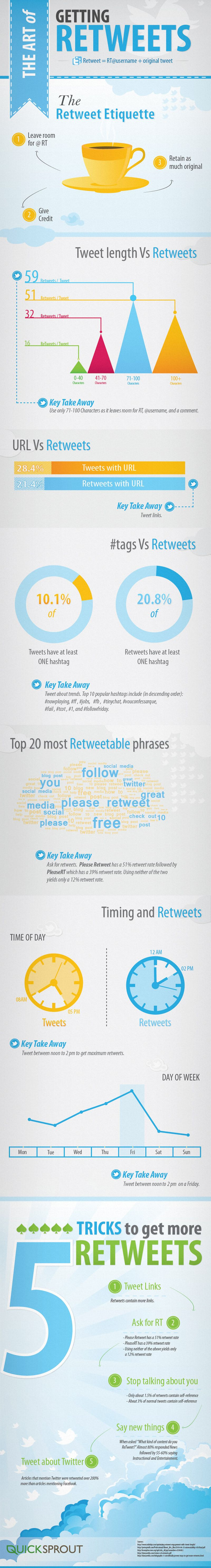 Gain More Retweets-Infographic