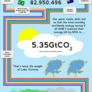 Cloud Computing is Green