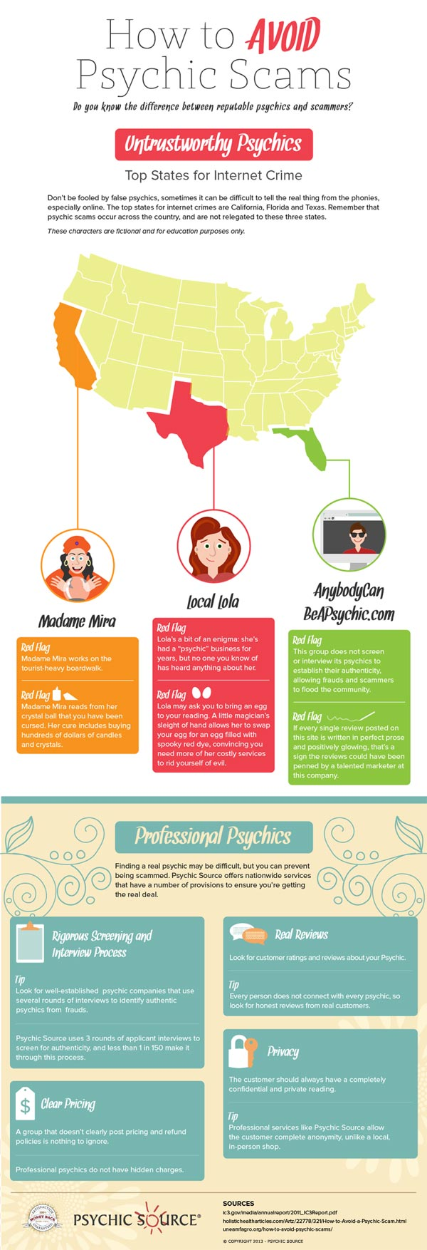 Psychic Frauds Exposed-Infographic