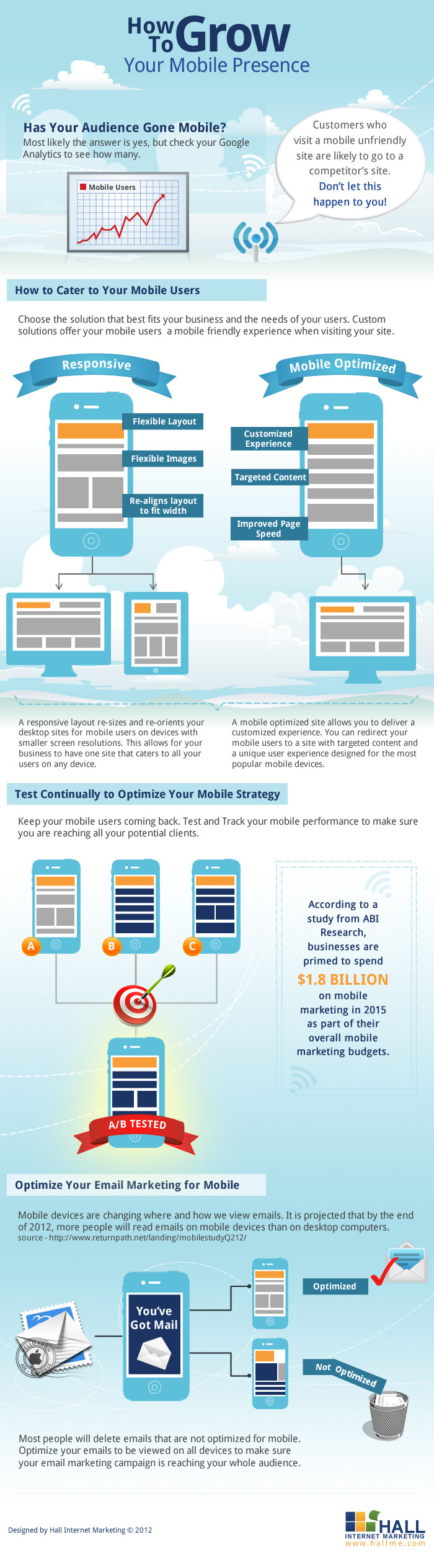 Mobile Coming Out-Infographic
