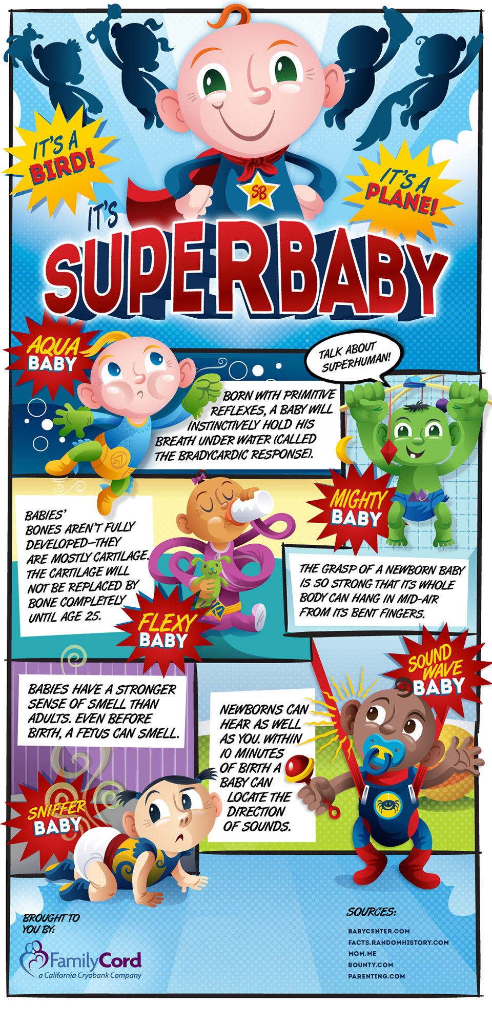 Newborn Superhero-Infographic