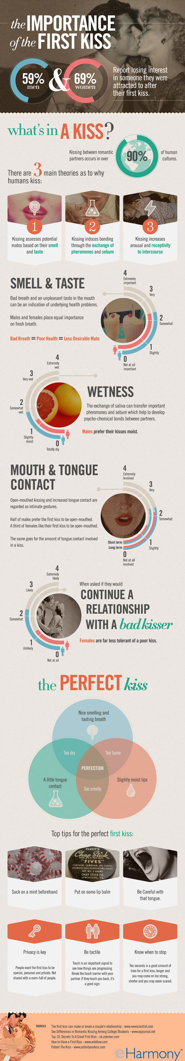First Kiss Tips-Infographic