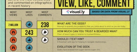 Infographic Explosion