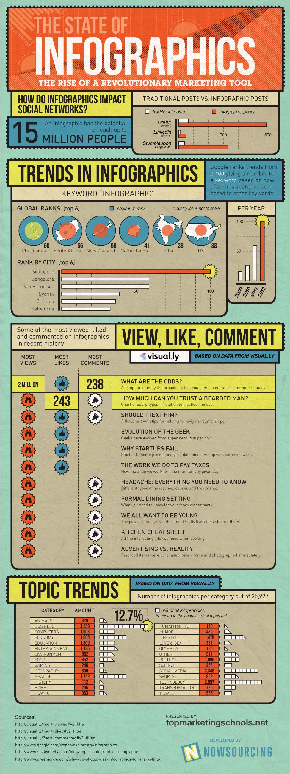 Infographic Explosion-Infographic