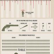 Walking Dead Kill Count
