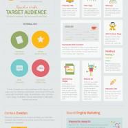 Digital Marketing 101