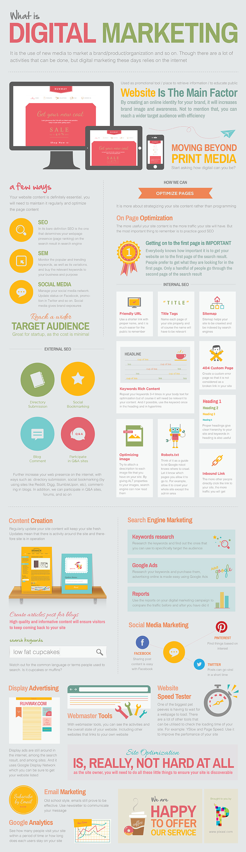 Digital Marketing 101-Infographic