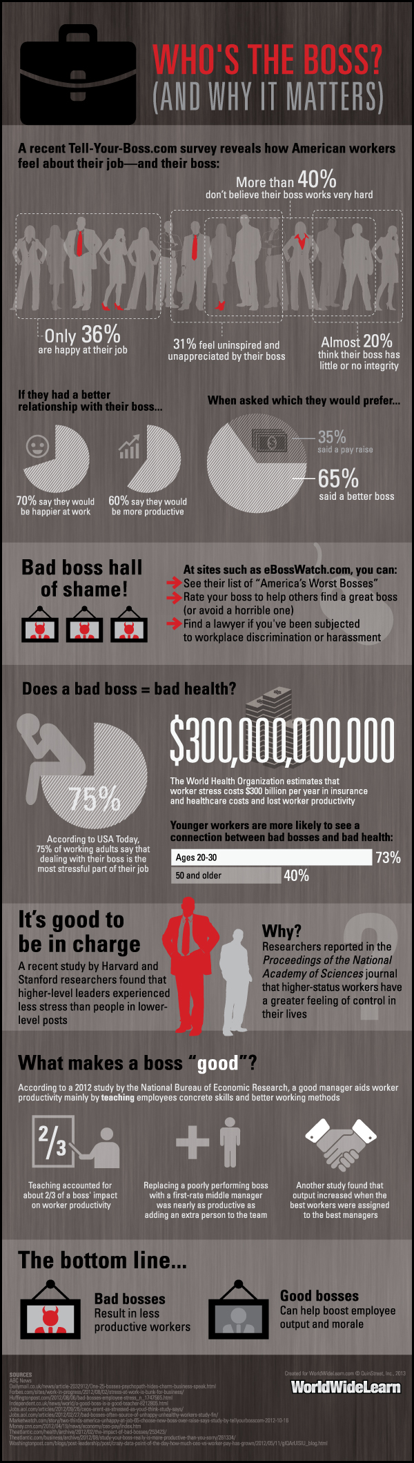 You and Your Boss-Infographic