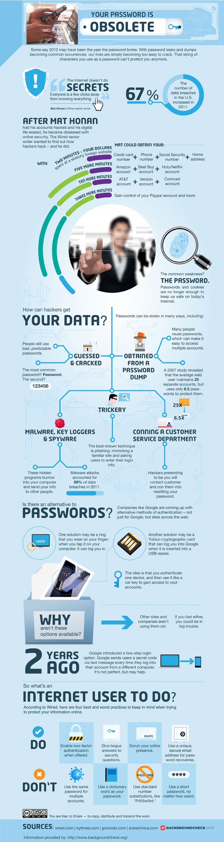 Password Weakness-Infographic