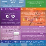 Boost Credit Score Quickly
