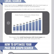 Facebook Graph Search Benefits